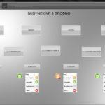 Zintegrowane systemy nadzoru obiektu